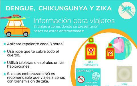 zika-viaje