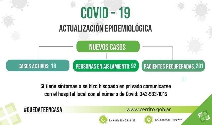 Reporte epidemiológico local 21/04/21